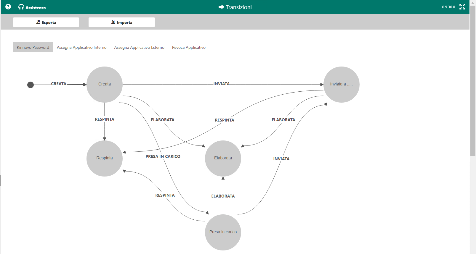 Identity Account Management Screenshot